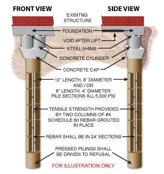pile foundation construction procedure pdf