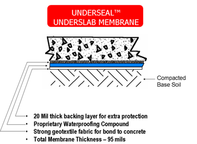 Under seal concrete slab membrane